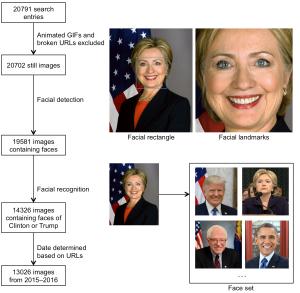 media-bias-face